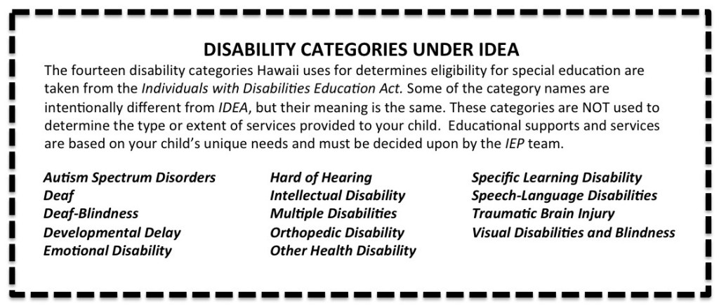 Disability categories picture